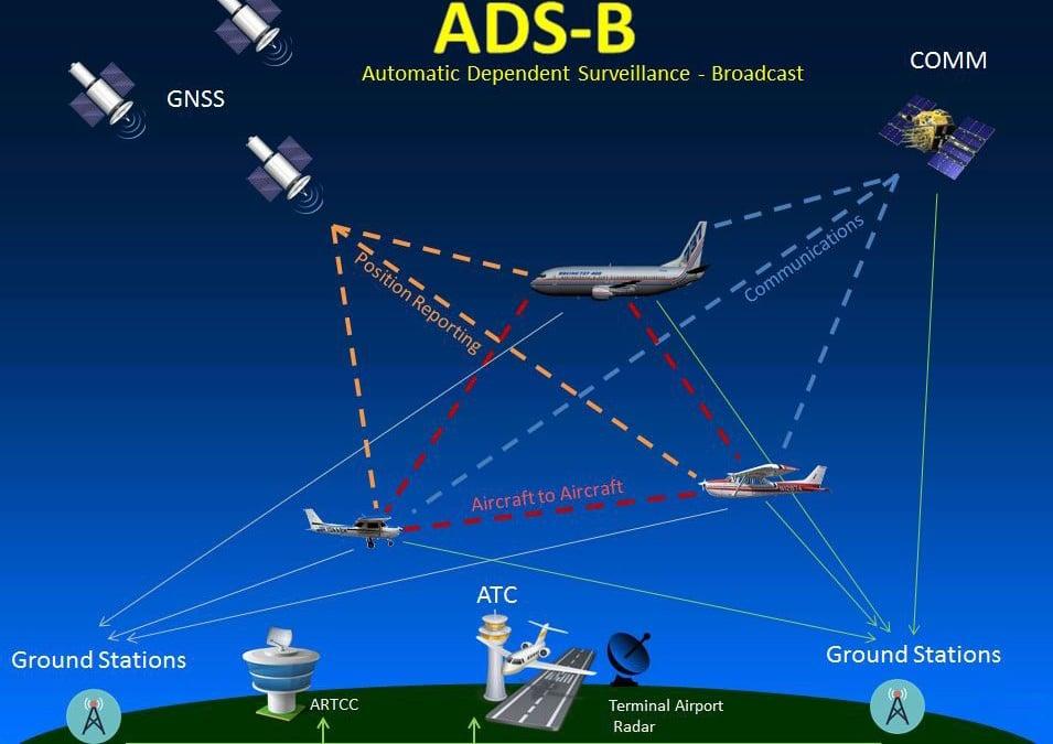 ADS-B Image Flight Murfreesboro Aviation